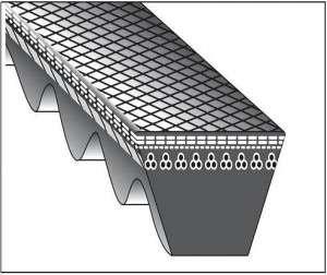 Высококачественные приводные ремни от производителя «ХарьковРезиноТехника»